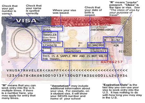 US Visa Appointment - US Immigration Passport Visa